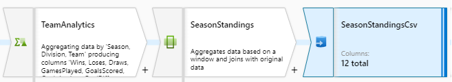 Season Standings calculation branch